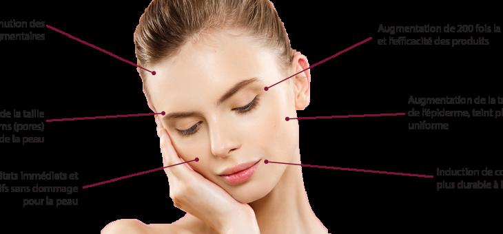 Les matériels nécessaires pour réussir un maquillage